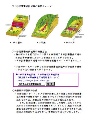 土砂災害避難マニュアル(福井県)