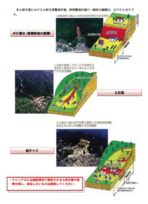土砂災害警戒避難マニュアル作成ガイドライン(富山県)
