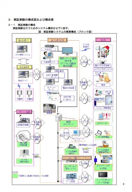 住民への災害情報伝達手段の多様化実証実験報告書(釜石市)