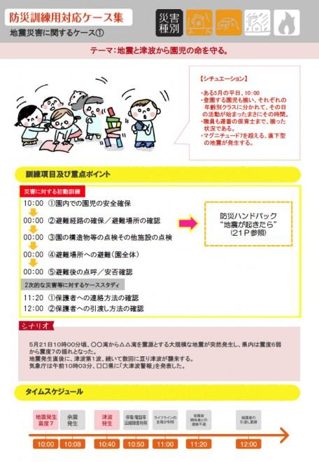 防災訓練用対応ケース集(経産省)