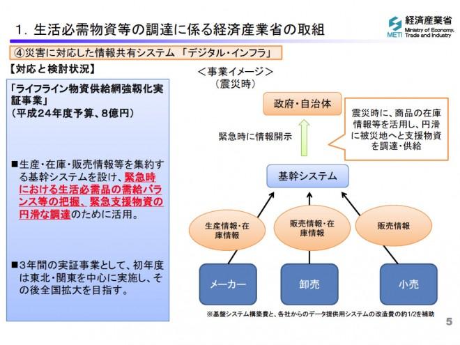 防災対策推進検討会議中間報告に対する経済産業省の取組について