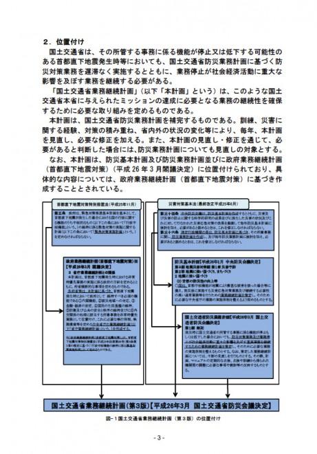 災害への事前の備え 国土交通省業務継続計画 第3版 (国交省)