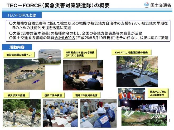 緊急災害対策派遣隊 TEC-FORCE(国交省)