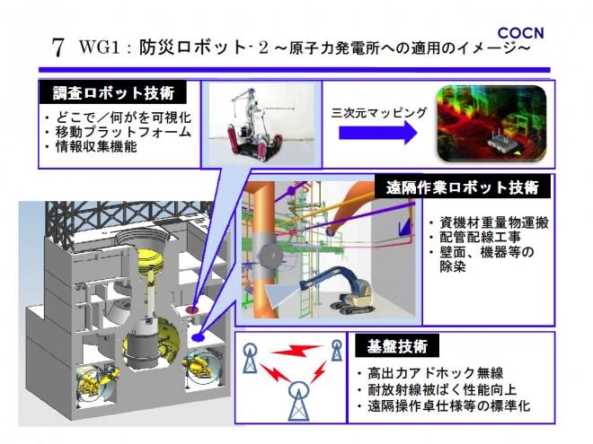 災害対応ロボットと運用システム(日立GEニュークリア・エナジー)