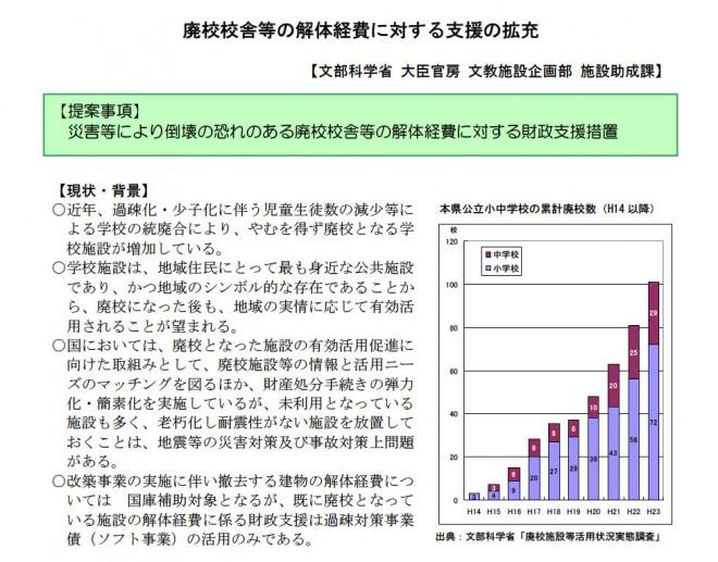 公立学校施設の耐震化支援措置(文科省)