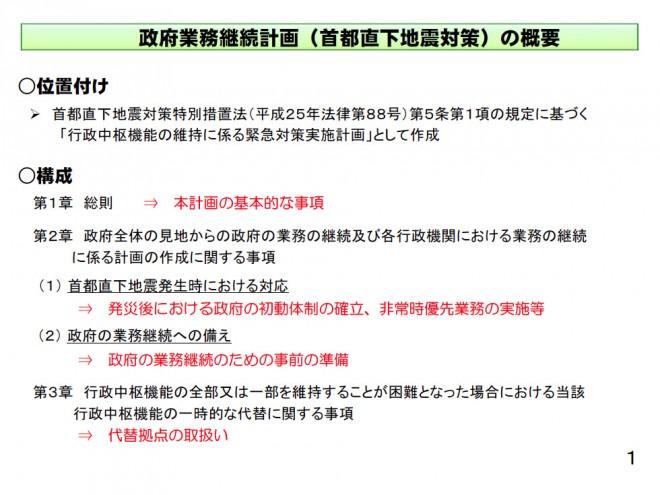 政府業務継続計画(首都直下地震対策)の概要