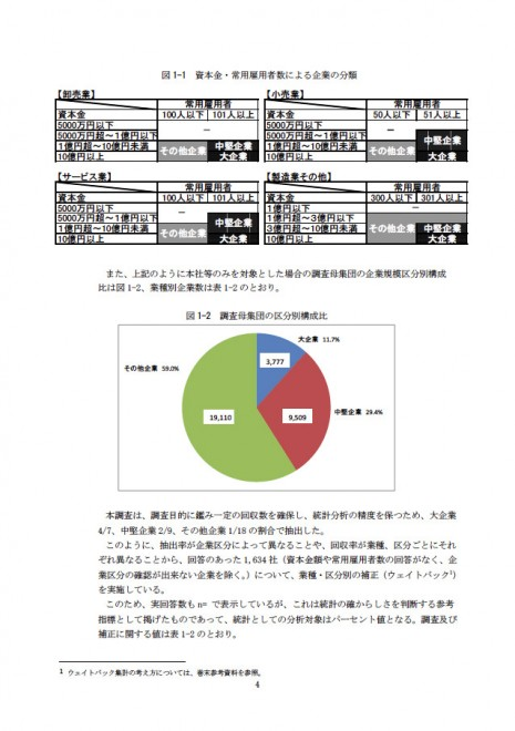 企業の事業継続の取組に関する実態調査 (内閣府)