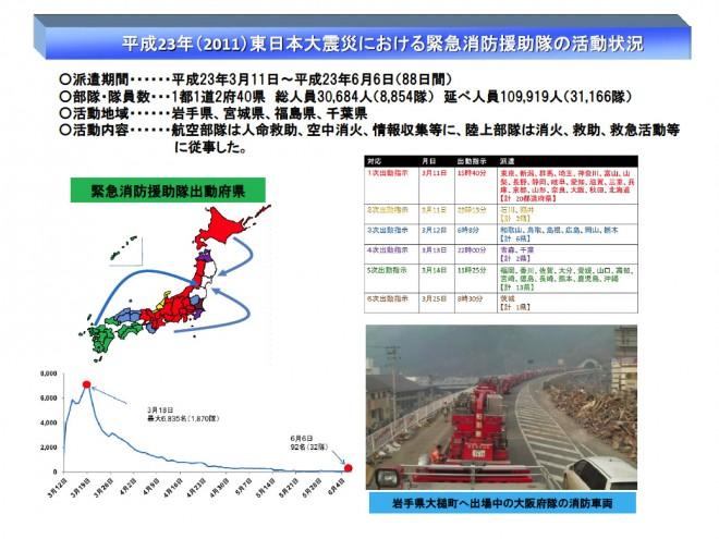 東日本大震災における緊急消防援助隊の活動状況(消防庁)