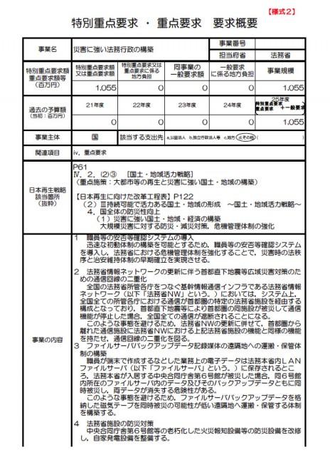 災害に強い法務行政の構築(法務省)