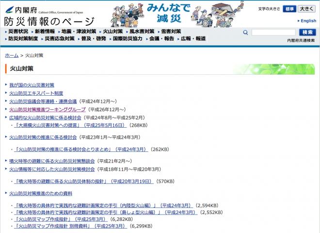 火山対策のページ(内閣府)