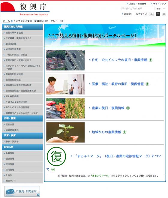 東日本大震災の復旧・復興の現状(復興庁)