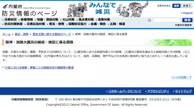 阪神・淡路大震災の総括・検証に係る調査(内閣府)