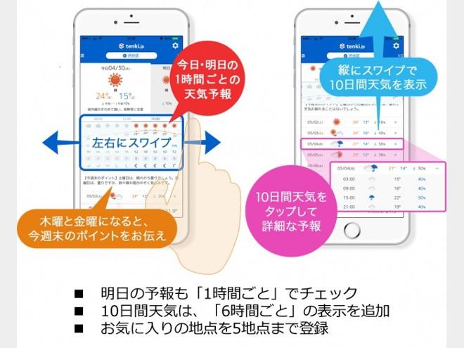 iPhone向けアプリ「tenki.jp」リニューアル~詳細な10日間天気、防災情報、読み物コンテンツ追加~