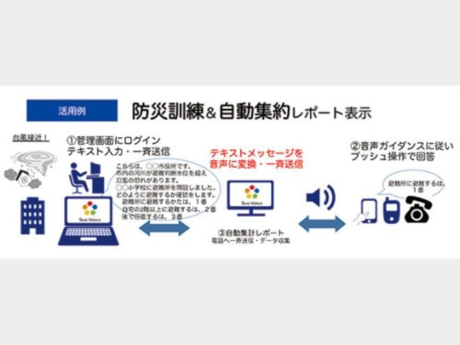 緊急時情報伝達・収集システム「5co Voice®」(読み方:ゴコボイス)