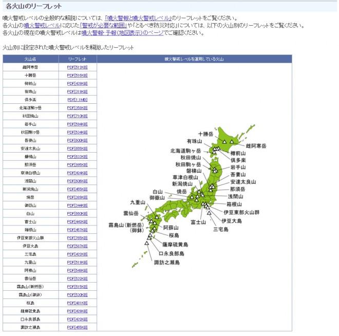 各火山のリーフレット(気象庁)