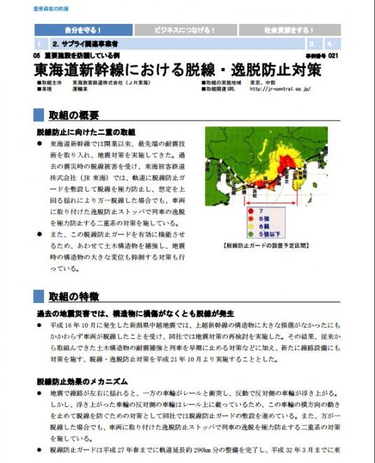 国土強靱化 民間の取組事例集 重要資産の防護(内閣官房)
