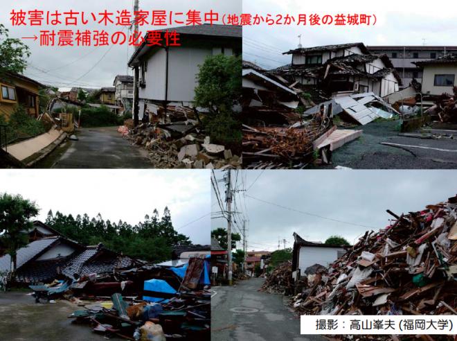 建物被害の調査と避難所・仮設住宅の環境改善の提言(2016防災推進国民大会)