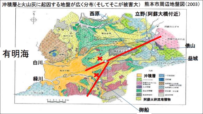 熊本地震に関する地盤調査の近況(2016防災推進国民大会)