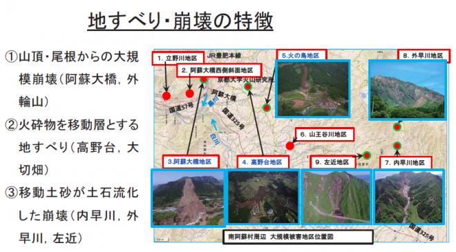 地震による地すべり災害と対策(2016防災推進国民大会)