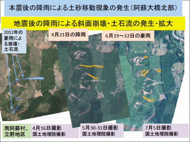 地震に係わる土砂災害と対策(2016防災推進国民大会)