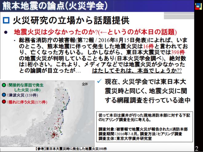 地震火災に関する調査(速報)と今後の課題(2016防災推進国民大会)