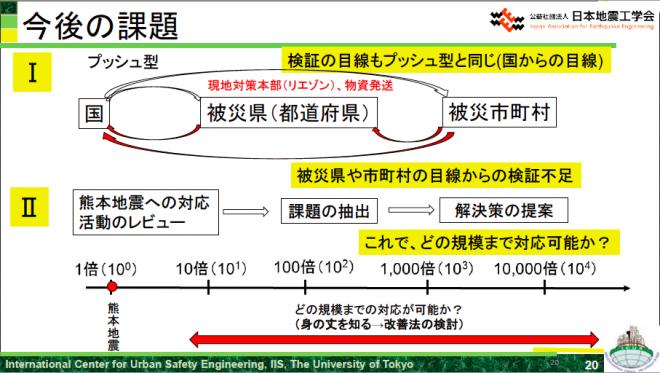「情報と避難」熊本地震災害と対応の教訓(2016防災推進国民大会)