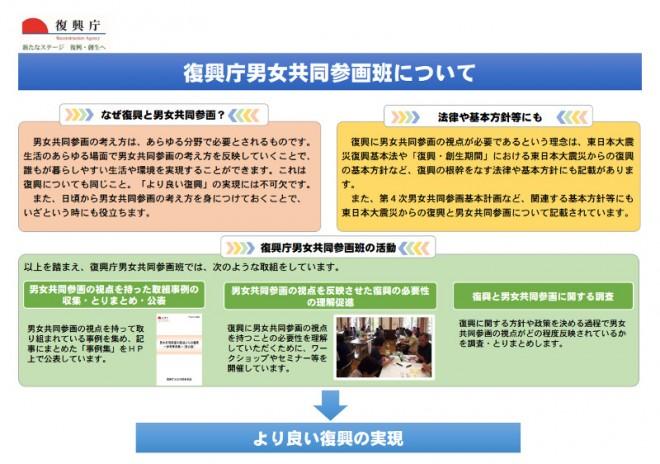復興庁男女共同参画班について(2016防災推進国民大会)