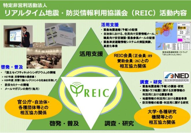 リアルタイム地震・防災情報利用協議会(REIC)活動内容(2016防災推進国民大会)