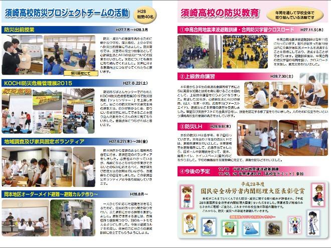 ぼうさい甲子園で須崎高校がグランプリ