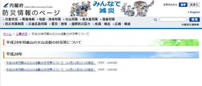 平成28年阿蘇山の火山活動の状況等について(内閣府)