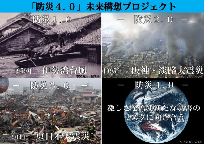 「防災4.0」未来構想プロジェクト(内閣府)
