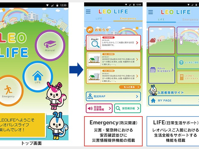 災害時における入居者サポートサービス スマートフォン向けアプリ「LEOLIFE」