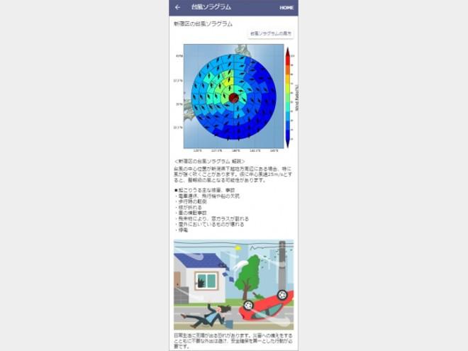 強風の危険度を見える化したハザードマップ「台風ソラグラム」