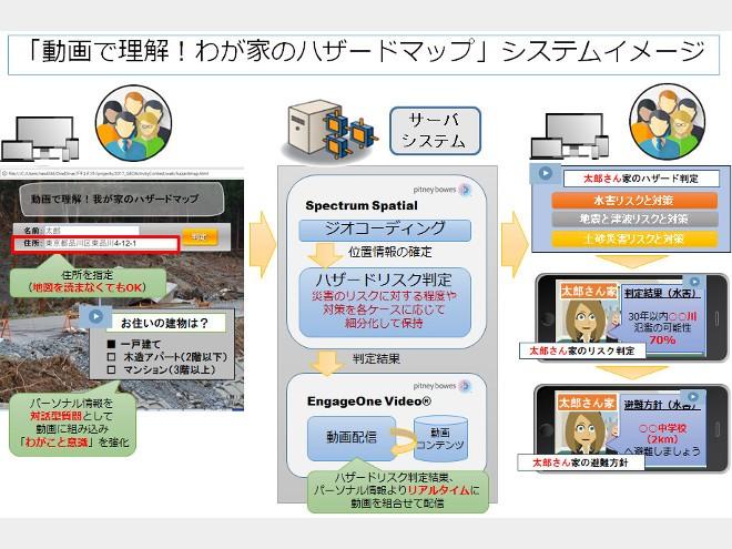 防災用地図が不要に!産学連携・3企業と静岡大学が協力 「動画で理解!わが家のハザードマップ」