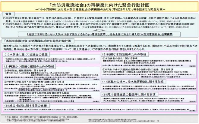 「「水防災意識社会」の再構築に向けた緊急行動計画」の公表(国土交通省)