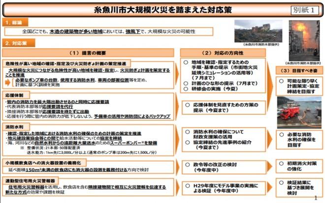 「糸魚川市大規模火災を踏まえた今後の消防のあり方に関する検討会報告書」の公表(消防庁)