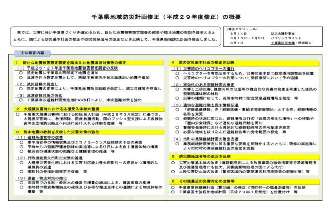 新たな「千葉県地域防災計画」の公表(千葉県)