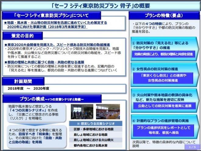 「セーフ シティ東京防災プラン(骨子)」の公表(東京都)