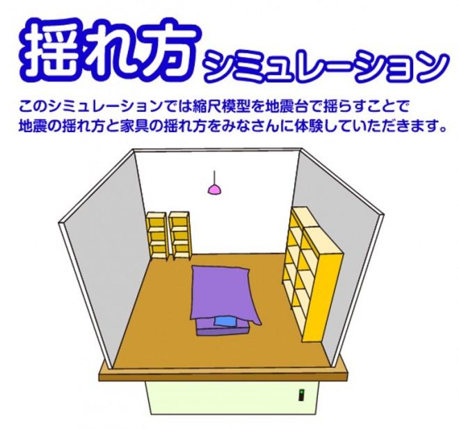 揺れ方シミュレーション(内閣府)