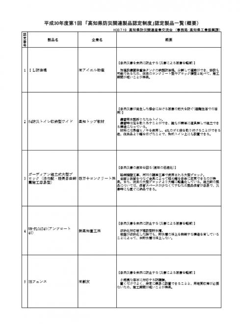 平成30年度第1回高知県防災関連製品認定審査会における認定製品の公表(高知県)