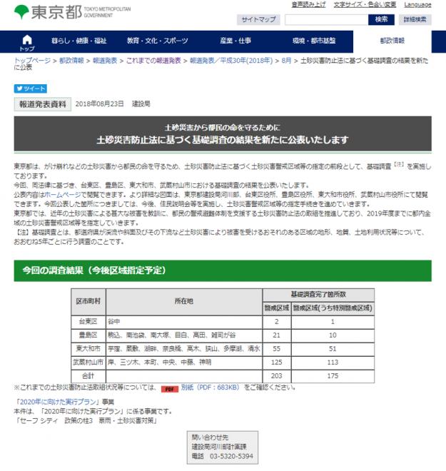 土砂災害防止法に基づく基礎調査の結果の新たな公表(東京都)