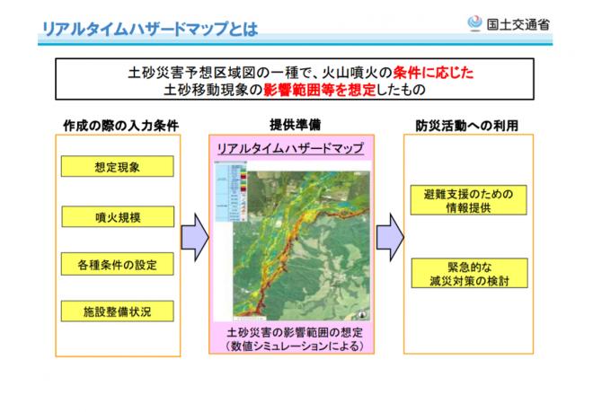 「火山噴火リアルタイムハザードマップシステム」の公表(国土交通省)