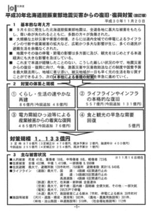 平成30年北海道胆振東部地震災害からの復旧・復興対策(改訂版)の公表(北海道)
