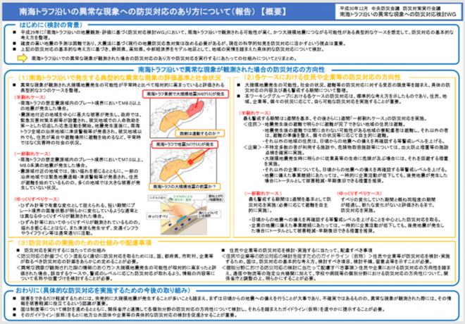 南海トラフ沿いの異常な現象への防災対応のあり方について(報告)の公表(内閣府)