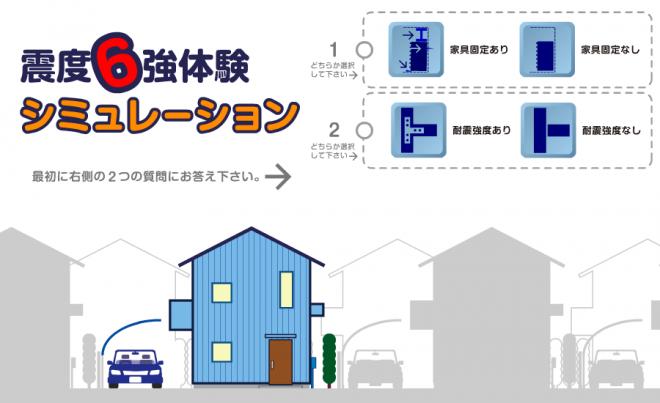 【防災シュミレーター】震度6強体験シミュレーション(内閣府)