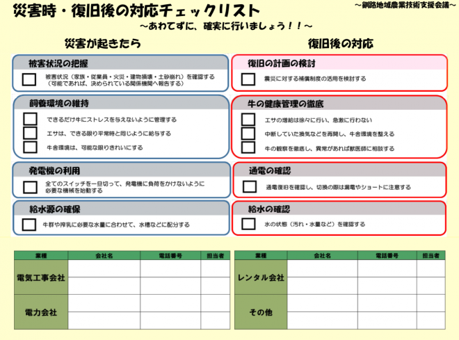 酪農家に大地震対策の小冊子配布(根室地域農業技術支援会議)