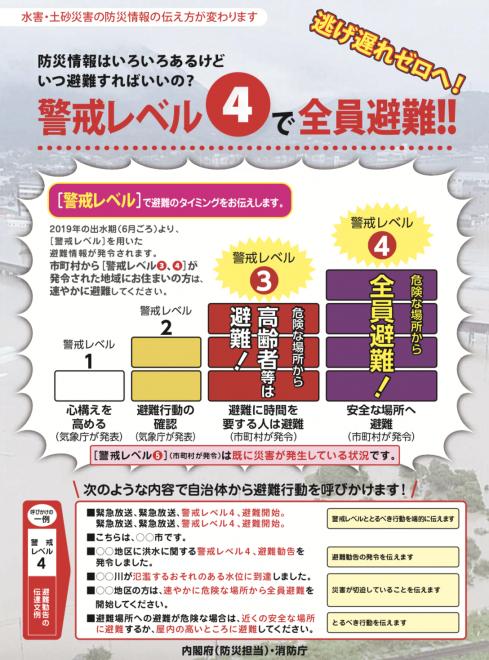 【土砂災害編】警戒レベル④で全員避難!!(内閣府)